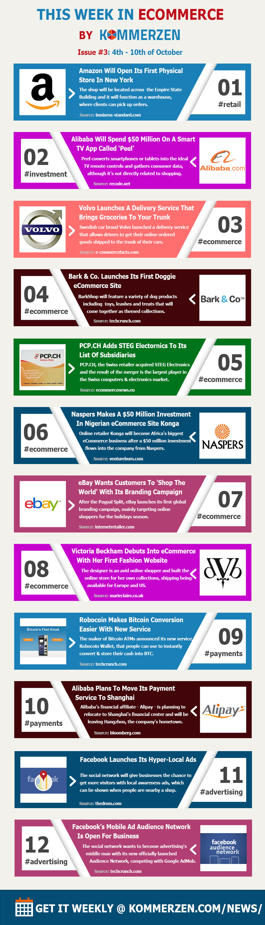 This Week in eCommerce #3