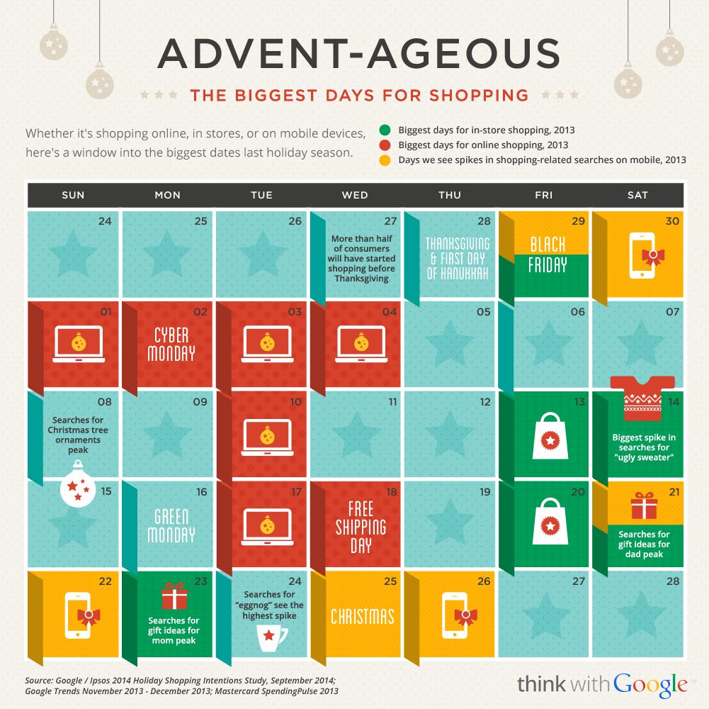 Biggest Days For Online Shopping & Offline Shopping - Holidays Calendar 2014