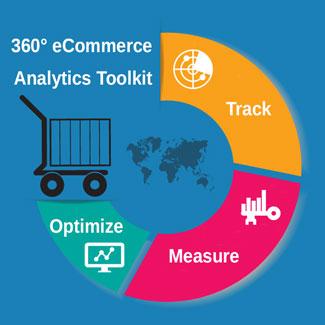 eCommerce Analytics Toolkit