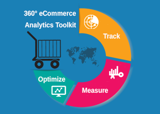 eCommerce Analytics Toolkit - 50+ eCommerce Analytics Tools