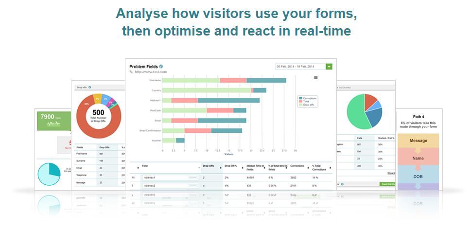 Formisimo - Form Analytics & Optimization